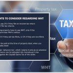 So minimieren Sie die Auswirkungen hoher Grundsteuern